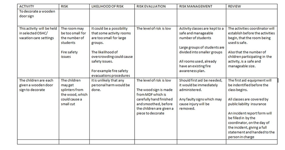 Risk Plans Guide To Developing Risk Management Plans For Sport